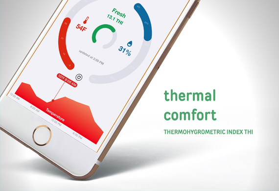 Thermo Hygrometer (10 Days Thermal Comfort, THI)